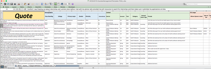 Figure 2 A Quotes Management Spreadsheet Screenshot