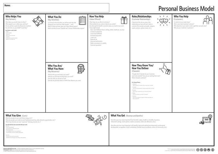 Hazen Article Image Personal Business Model Figure 1